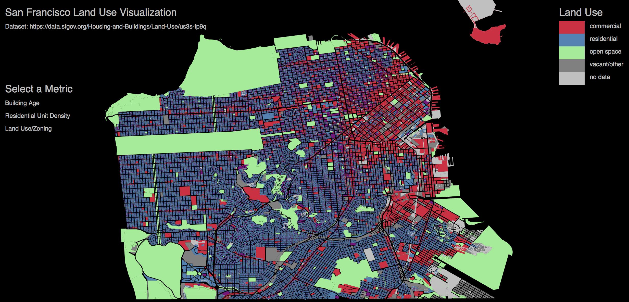 zoning in San Francisco